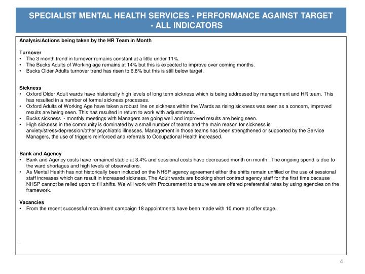 Specialist mental health services performance against target all indicators1