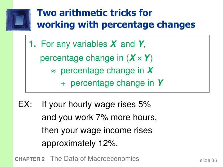 Two arithmetic tricks for