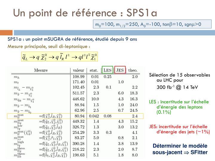 Un point de référence : SPS1a
