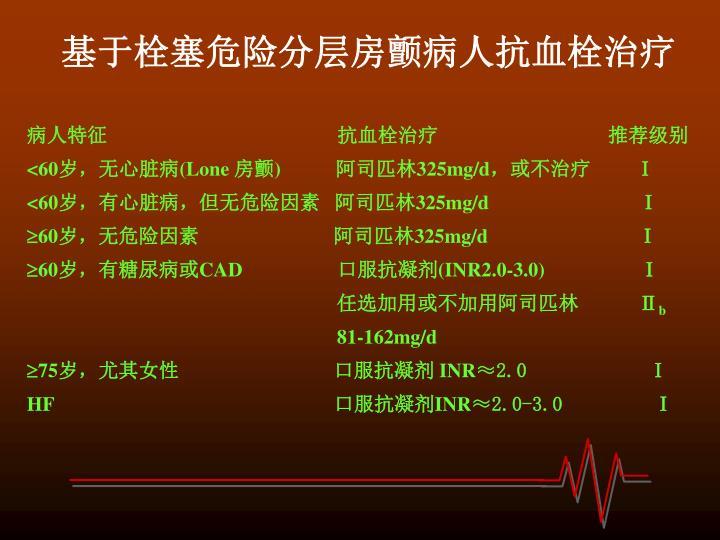 基于栓塞危险分层房颤病人抗血栓治疗