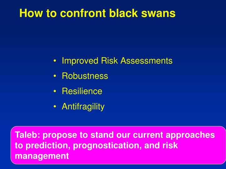 How to confront black swans