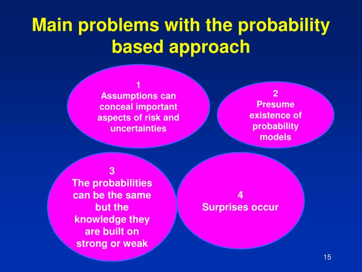 Main problems with the probability based approach