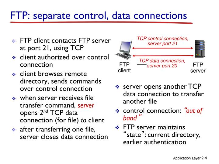 FTP client contacts FTP server at port 21, using TCP