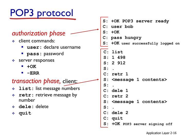 authorization phase