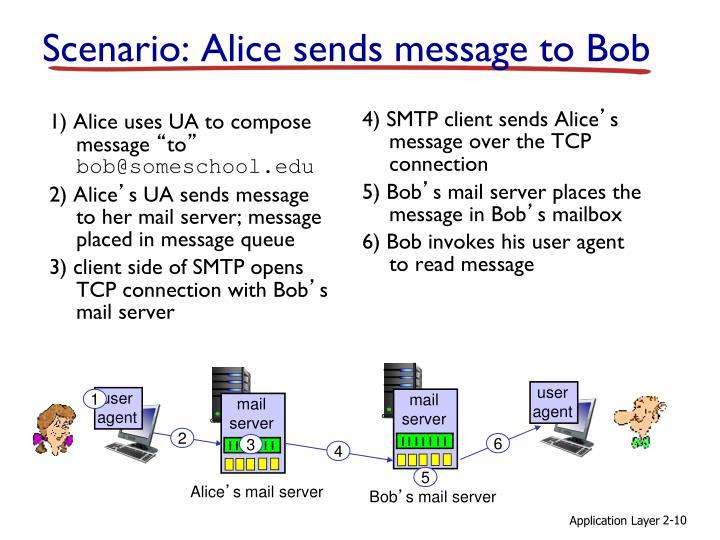 1) Alice uses UA to compose message