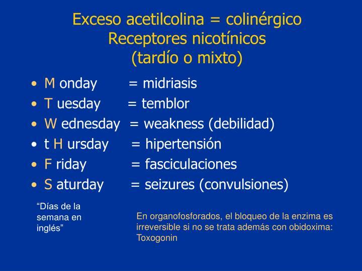 Exceso acetilcolina = colin