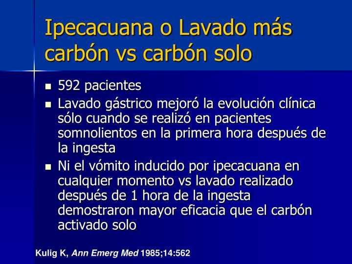 Ipecacuana o Lavado más carbón vs carbón solo