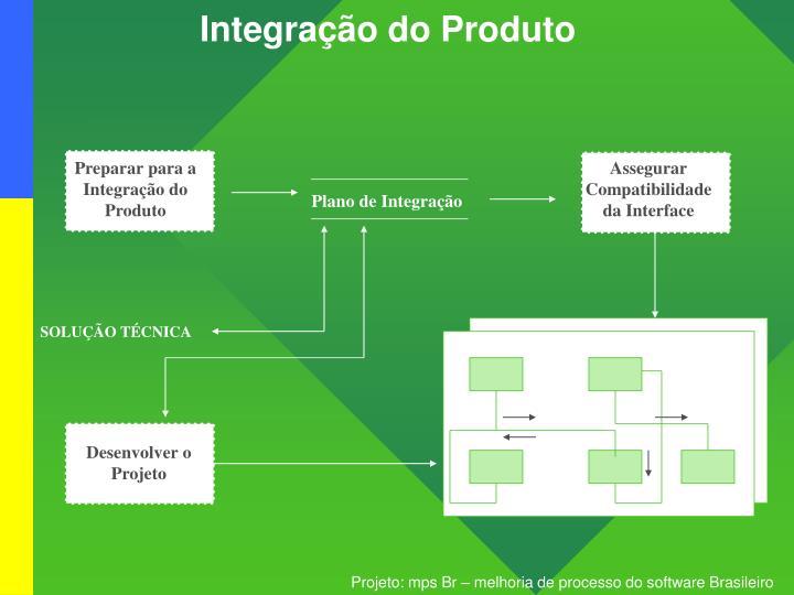 Integração do Produto