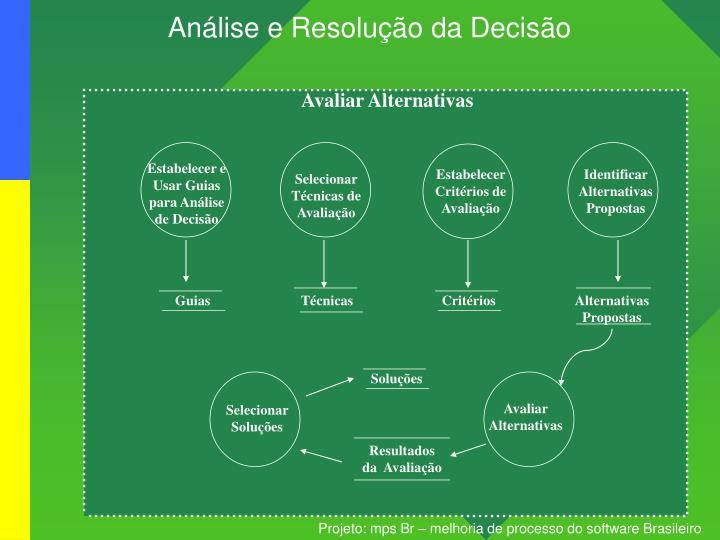 Análise e Resolução da Decisão
