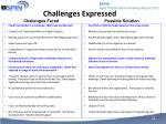 challenges expressed