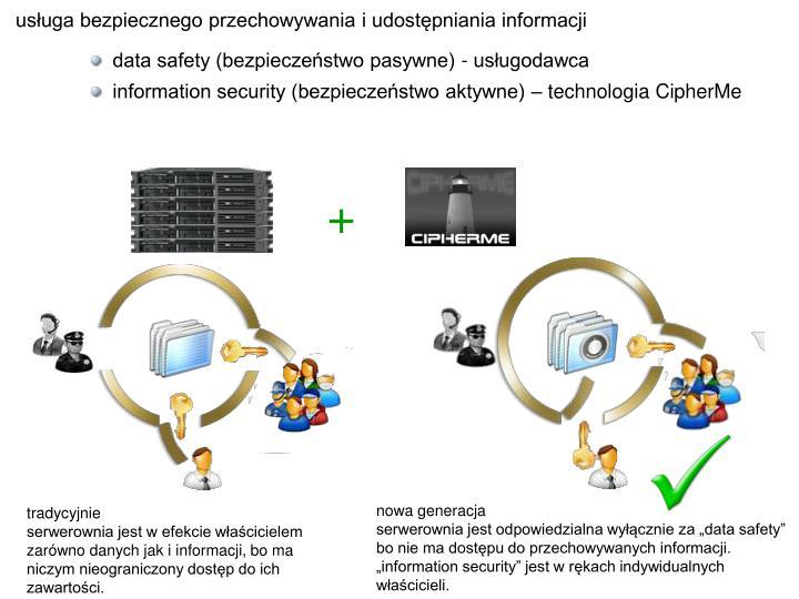 usługa bezpiecznego przechowywania i udostępniania informacji