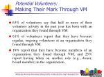 potential volunteers making their mark through vm