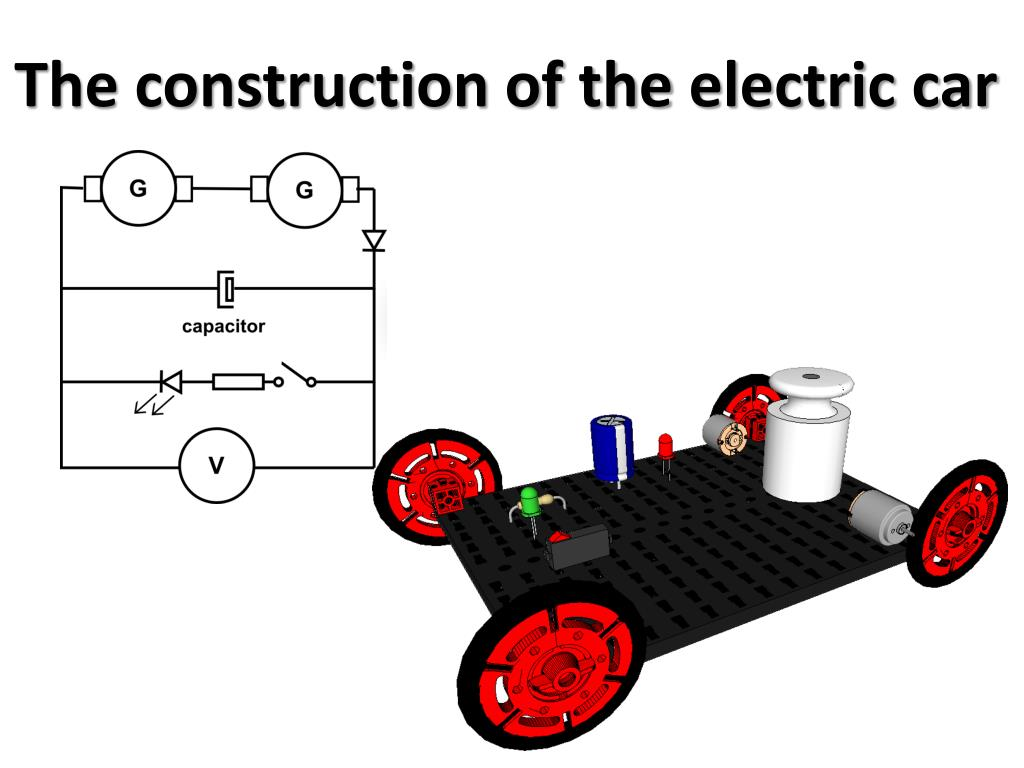 PPT - Optimising the performance of a smart electric car