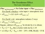 the greenhouse effect one layer atmosphere1