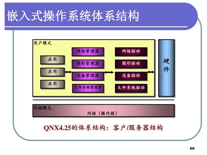 嵌入式操作系统体系结构