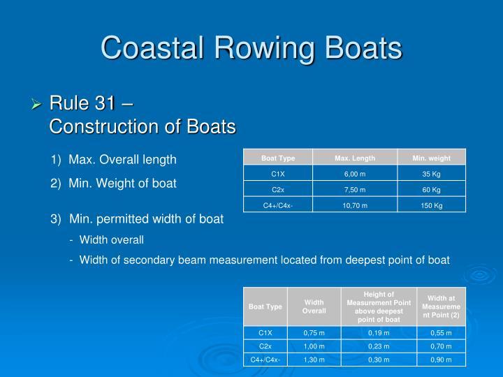 Coastal Rowing Boats