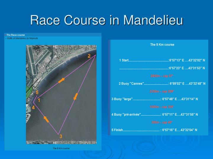 Race Course in Mandelieu