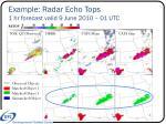 example radar echo tops 1 hr forecast valid 9 june 2010 01 utc1