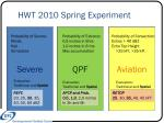 hwt 2010 spring experiment