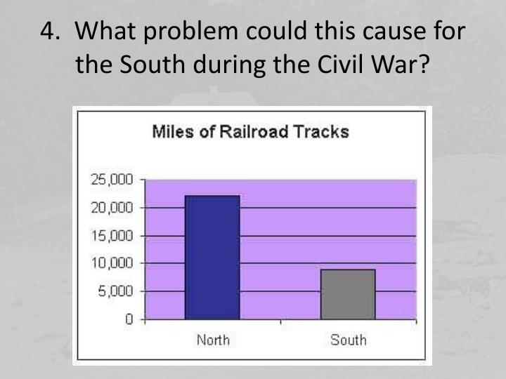 4.  What problem could this cause for the South during the Civil War?