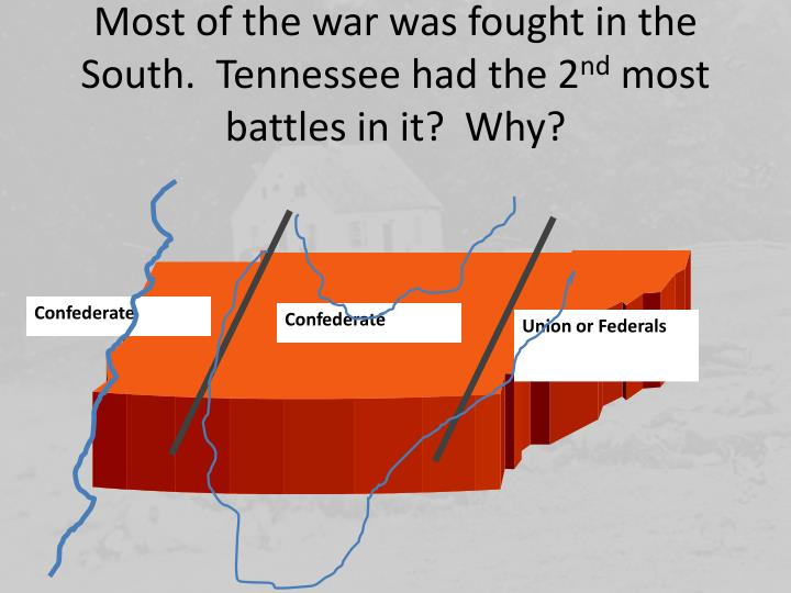 Most of the war was fought in the South.  Tennessee had the 2