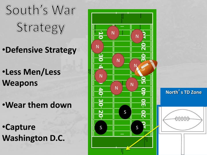 South's War Strategy