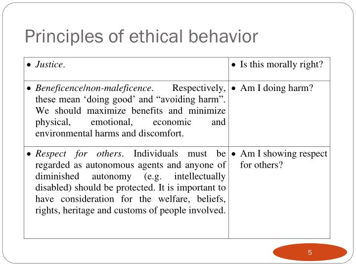 analysis of the ethical principles of Ethical dilemmas: analysis of ethical case scenario ethical dilemmas require a complex decision making process which is informed by the relevant code of ethics.