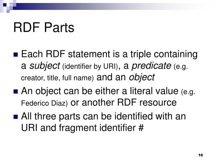 RDF Parts