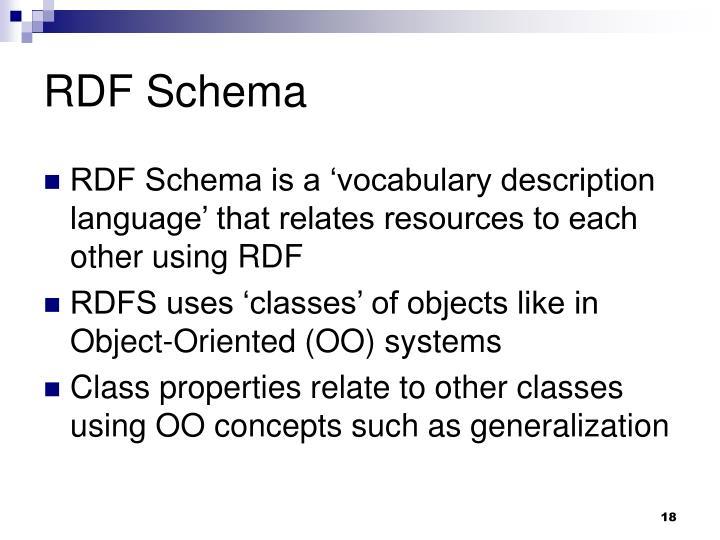 RDF Schema