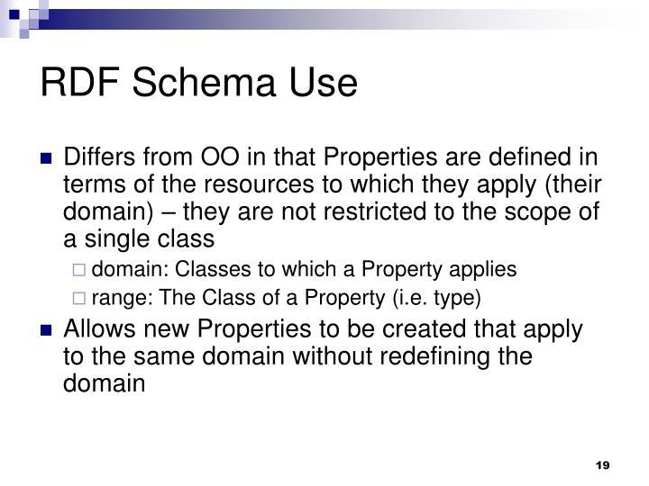 RDF Schema Use