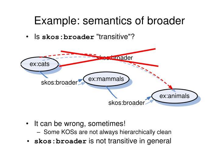 Example: semantics of broader