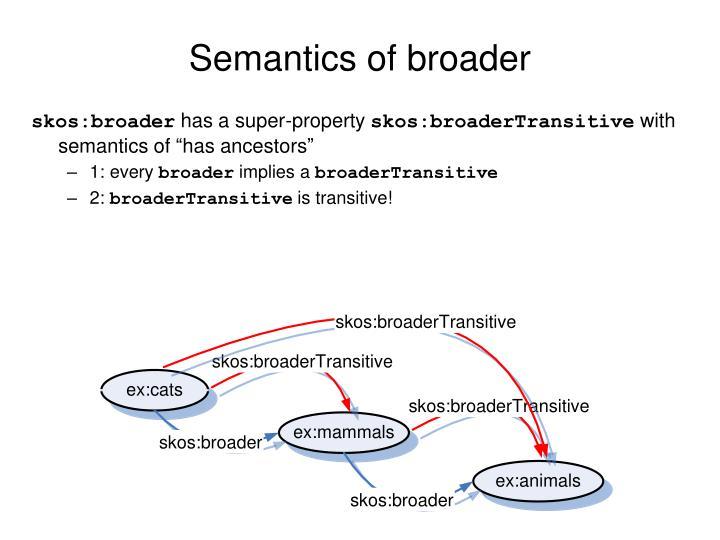 Semantics of broader