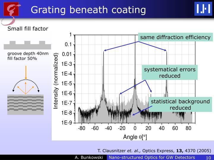 Grating beneath coating