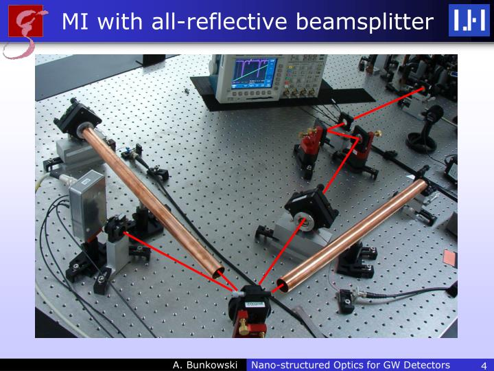 MI with all-reflective beamsplitter