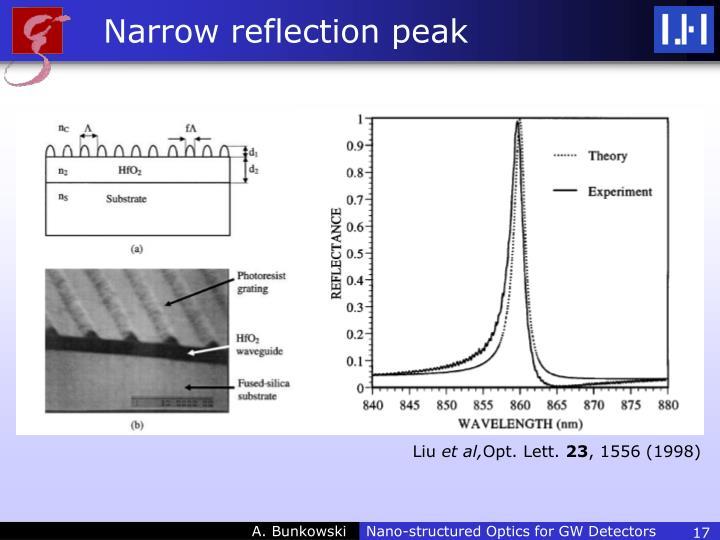 Narrow reflection peak