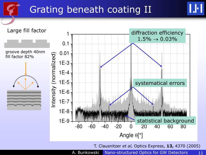 diffraction efficiency