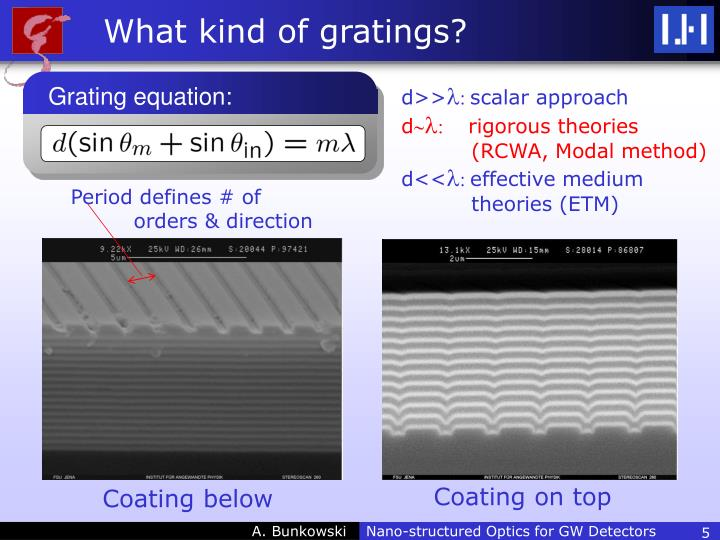 Grating equation: