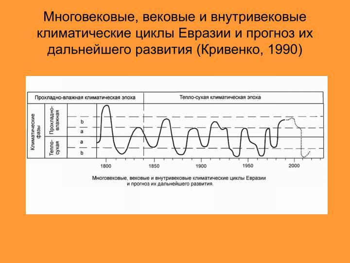 Многовековые, вековые и внутривековые климатические циклы Евразии и прогноз их дальнейшего развития (Кривенко, 1990)