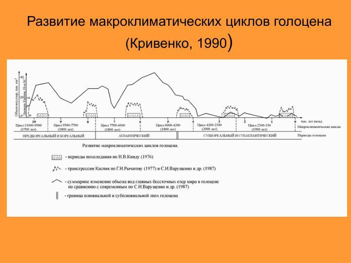 Развитие макроклиматических циклов голоцена (Кривенко, 1990