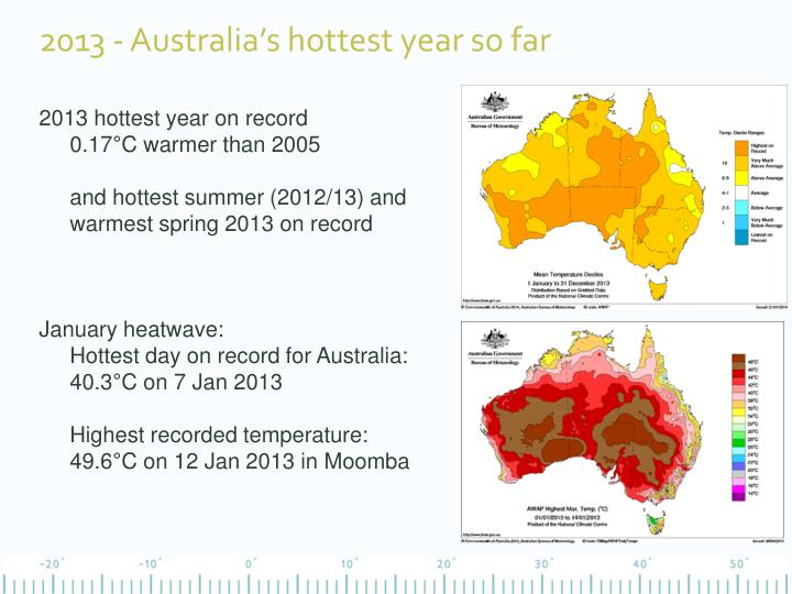2013 - Australia's hottest year so far