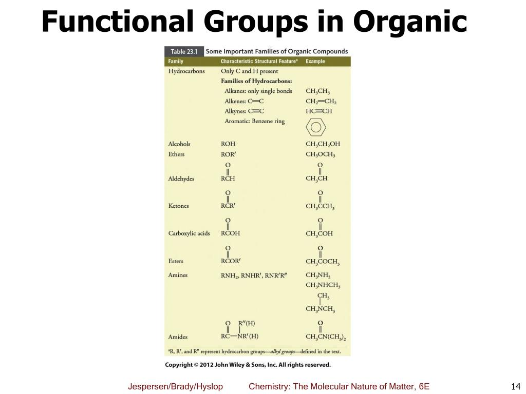 Ch3ch2ch3 Lewis Dot Structure: Chapter 23: Organic Chemistry, Polymers, And