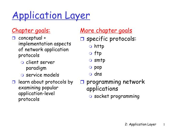 application layer n.