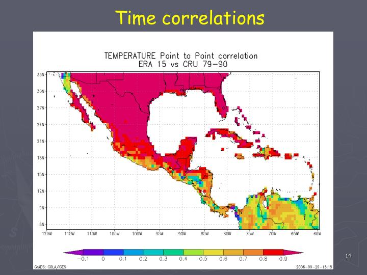 Time correlations