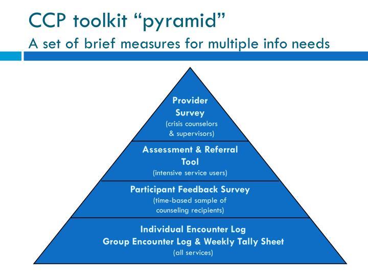 "CCP toolkit ""pyramid"""