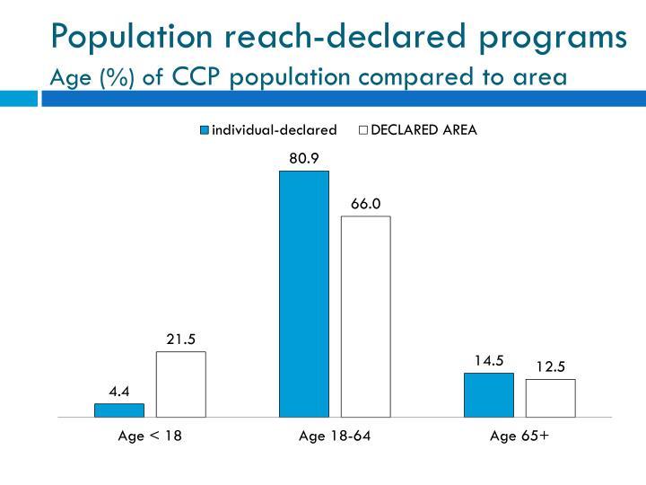 Population reach-declared programs