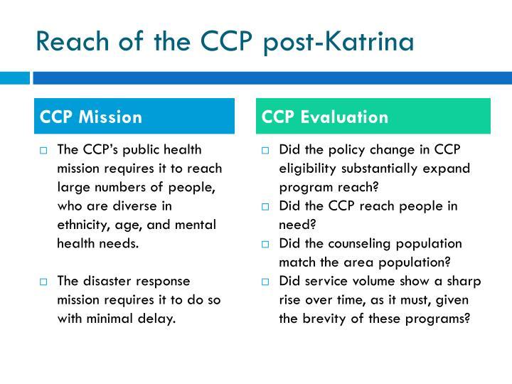 Reach of the CCP post-Katrina