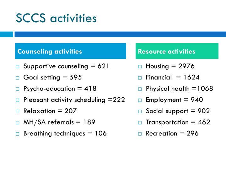 SCCS activities