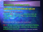 proceso normativo3