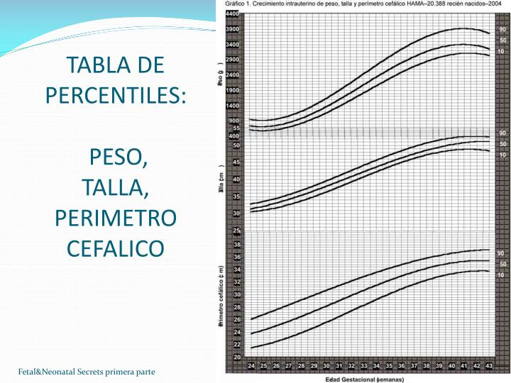 TABLA DE