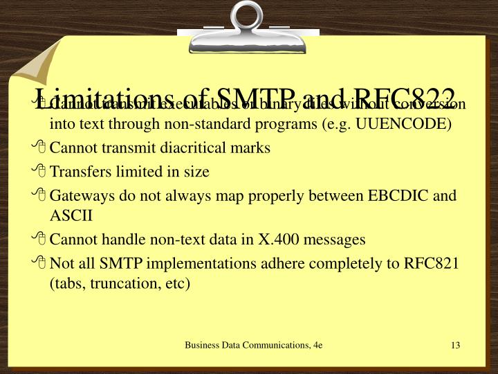 Limitations of SMTP and RFC822